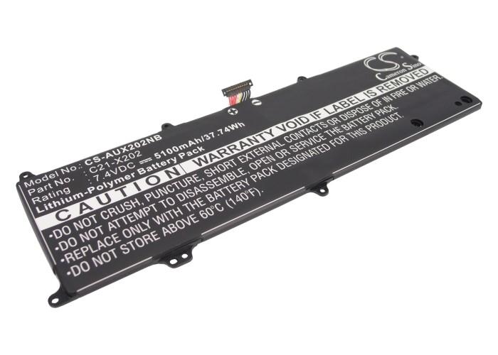 Cameron Sino baterie do notebooků pro ASUS VivoBook S200E-CT177H 7.4V Li-Polymer 5100mAh černá - neoriginální