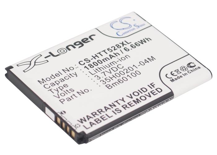 Cameron Sino baterie do mobilů pro HTC Desire 5088 3.8V Li-ion 1800mAh černá - neoriginální